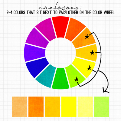 analogous colours, colours, colour wheel, similar colours